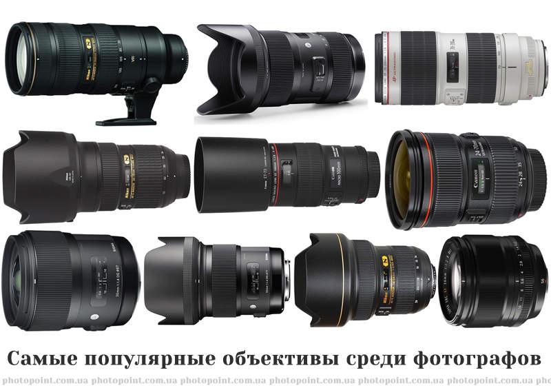 Самые популярные объективы среди фотографов