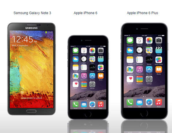 iPhone 6 Plus, iPhone 6 Samsung Galaxy Note 3