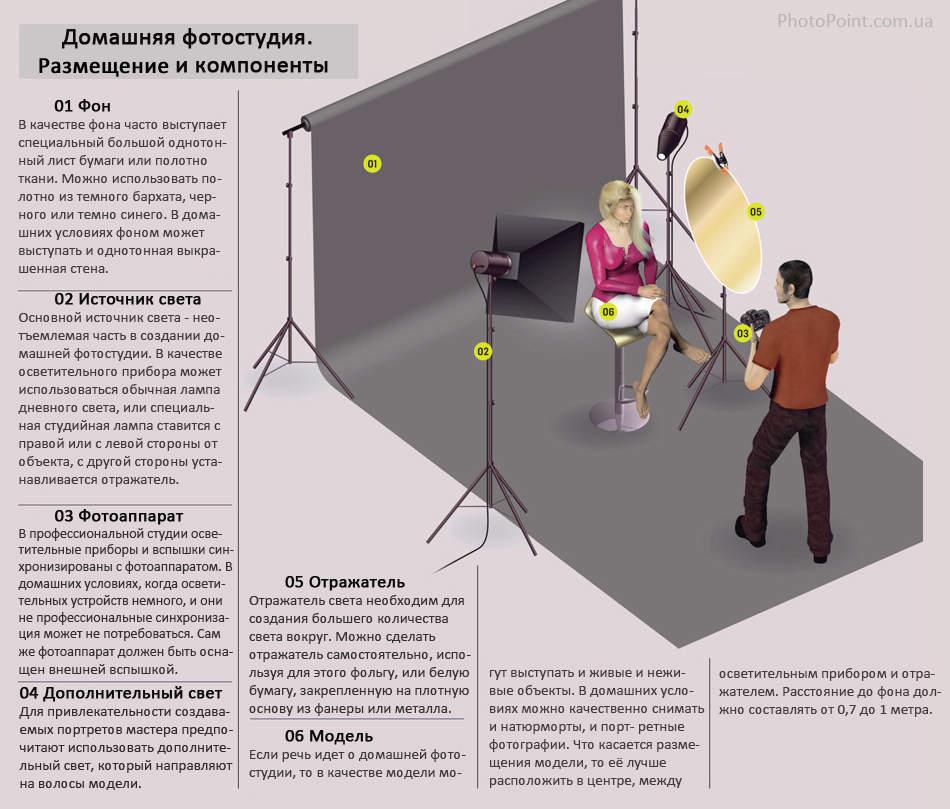 FOTOSTUDIYA-V-DOMASHNIKH-USLOVIYAKH 3