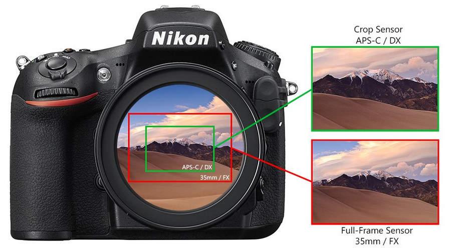 Кроп фактор фотоаппарата