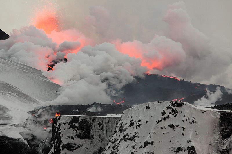 Самые активные вулканы в мире Топ-10 Эйяфьядлайёкюдль